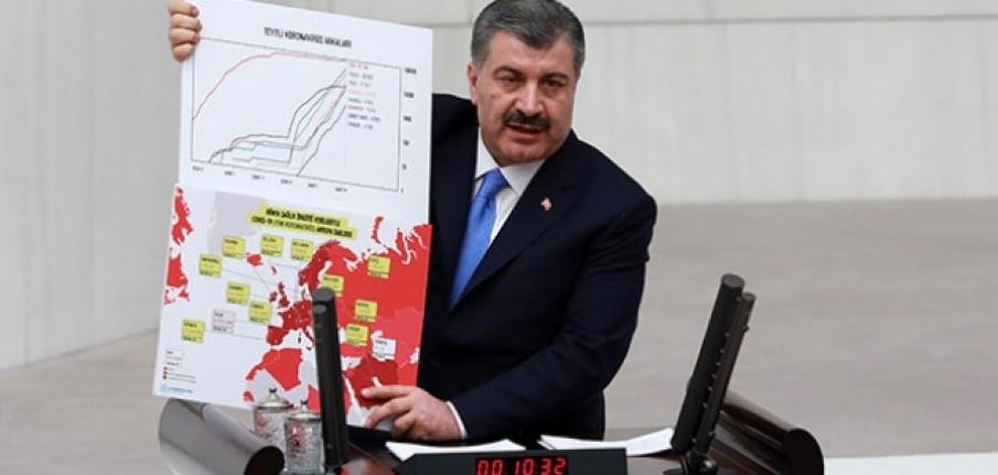 Sağlık Bakanı: Hızlı Tanı Kitlerini Devreye Sokacağız