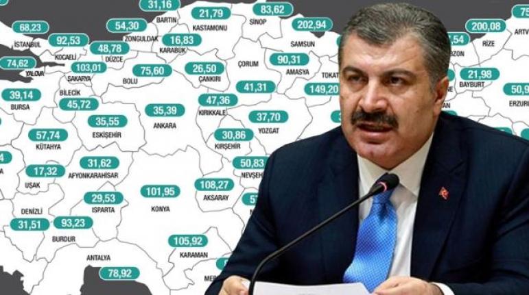 Muğla'nın Haftalık Vaka Sayısı 100 Bin Kişide 49.66'ya Düştü