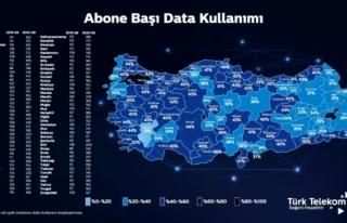 Sabit İnternette Data Kullanımı 178 GB'ı...