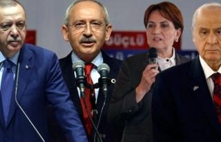 MHP Lideri Devlet Bahçeli, Açıklanan Son Seçim...
