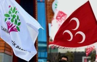Bahçeli'nin Sözleri Sonrası MHP ve HDP Sosyal...