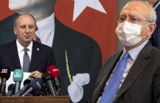 İnce'nin İstifası CHP'ye Kan Kaybettiriyor!...