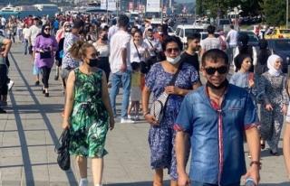 Türkiye'de Koronavirüs Vakalarındaki Yükseliş...