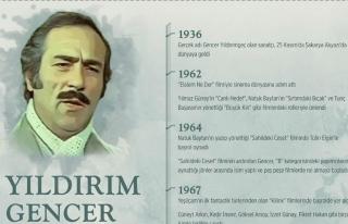 Türk sinemasının kötü adamı: Yıldırım Gencer