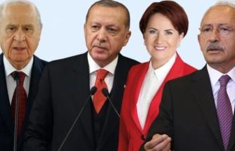 Son Seçim Anketinde Barajı Yalnızca Üç Parti Geçebildi