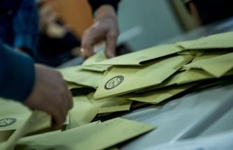 Erken Seçim Olursa 5 Partinin Alacağı Yardım 1.9 Milyar TL Olacak
