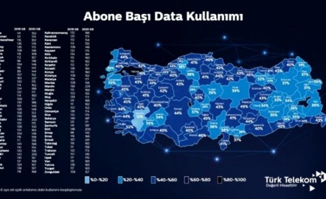 Sabit İnternette Data Kullanımı 178 GB'ı Aştı