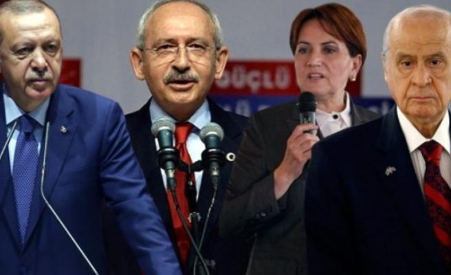 MHP Lideri Devlet Bahçeli, Açıklanan Son Seçim Anketine Çok Kızacak!