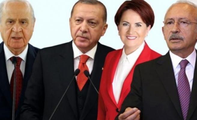 MAK Danışmanlık Son Anket Sonuçlarını Paylaştı! MHP ve HDP Baraj Altında Kalıyor