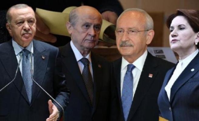 Bahçeli'yi Kızdıracak Anket! İYİ Parti, MHP'yi İkiye Katladı