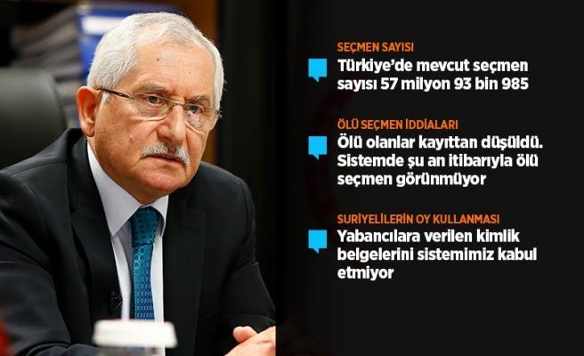 YSK Başkanı Güven: Mükerrer seçmen de sahte seçmen de hayali seçmen de yok