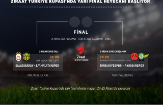 ZİRAAT TÜRKİYE KUPASIN'DA YARI FİNAL HEYACANI...
