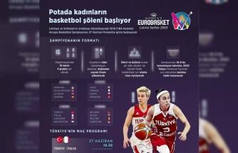 FIBA KADINLAR AVRUPA ŞAMPİYONASI BAŞLIYOR