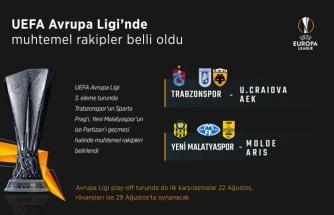 UEFA AVRUPA LİGİ PLAY OFF EŞLEŞMELERİ BELLİ OLDU